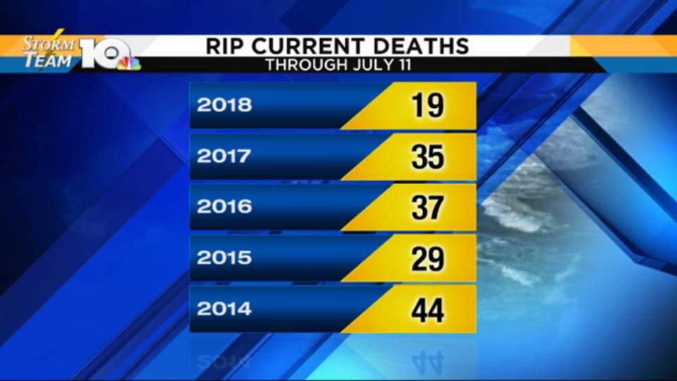 deaths_1531331045735.PNG