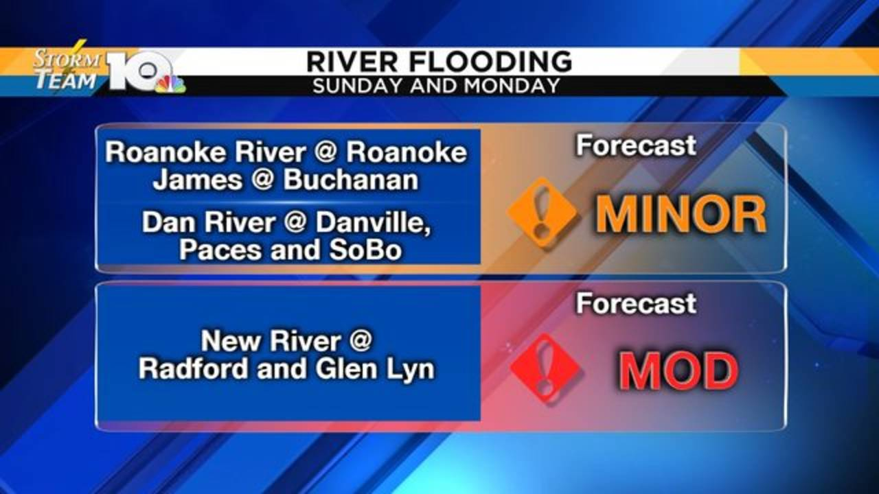 River Flooding - Multiple_1550954290974.png.jpg