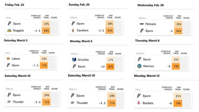 spurs-projections-one_1519428838863.jpg