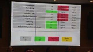 HISD votes against privatization of underperforming schools