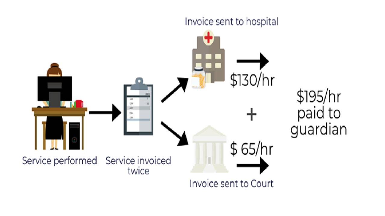 Invoices_graphic_fierle_1568297365255.jpg