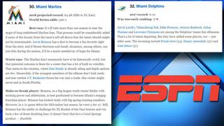 We're the worst&#x3b; ESPN ranks Dolphins, Marlins worst teams in NFL, MLB