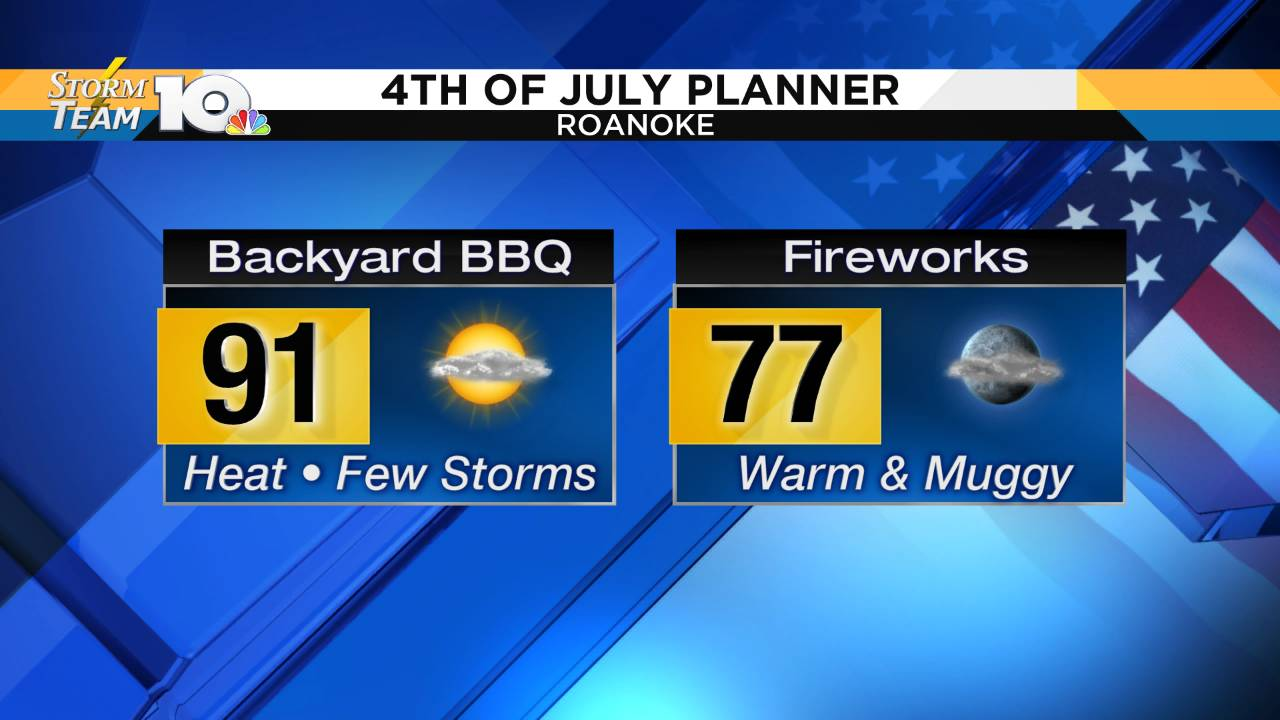 4th of July Forecast 2018_1561704706474.png.jpg