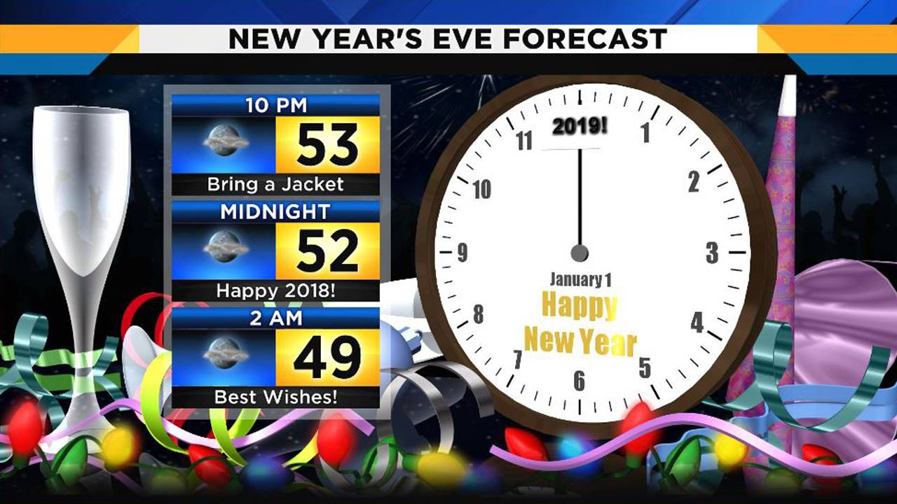 NYE Celebration weather 12-31-18