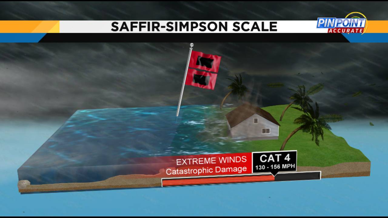 Category 4 hurricane
