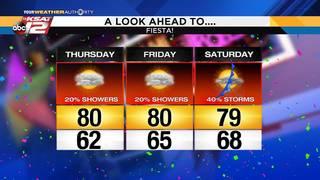 Countdown to Fiesta weather forecast