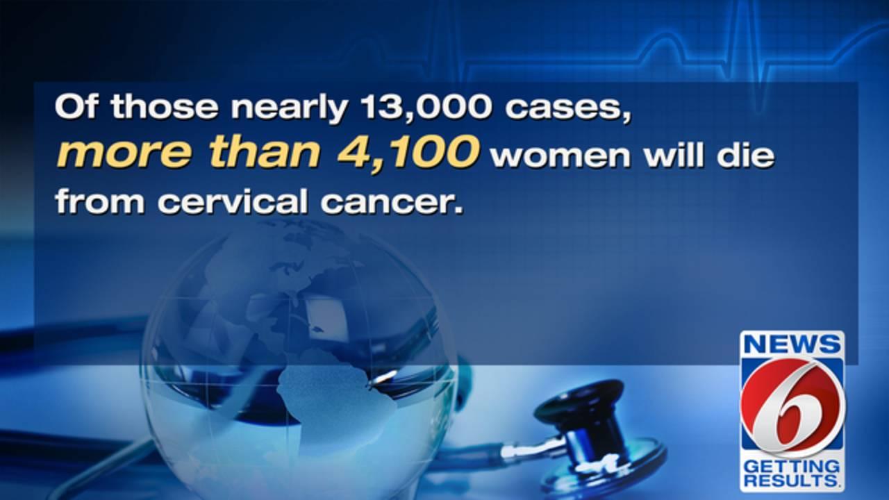 WKMG 2. Cervical Cancer 1280x720_1478188113125.jpg
