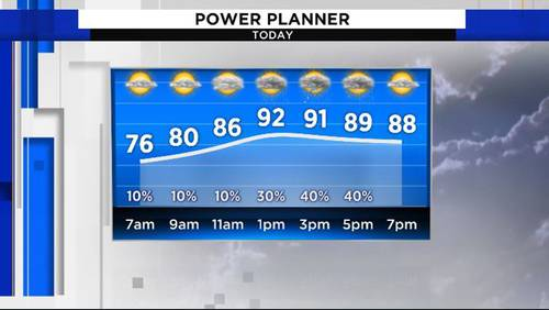 More afternoon storms expected Wednesday