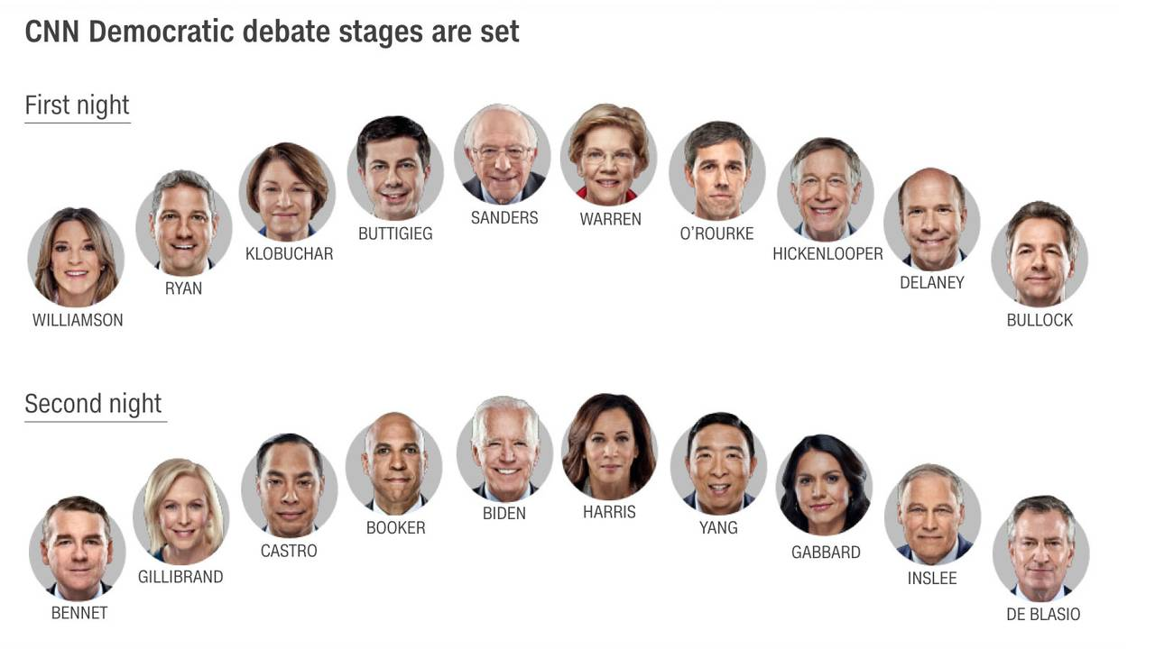 CNN Democratic debate lineup Detroit_1563500682277.jpg.jpg