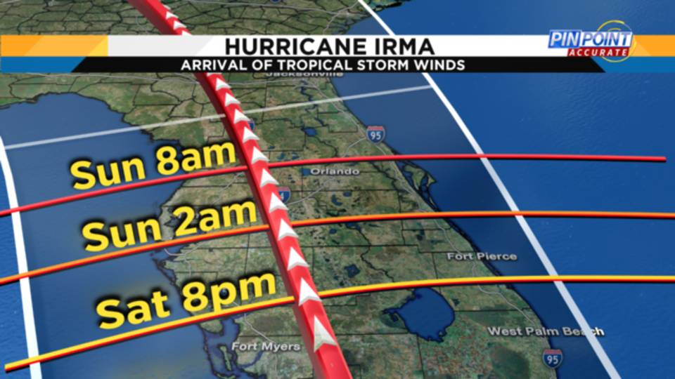 Irma Arrival T.S Winds_1504903665598.png