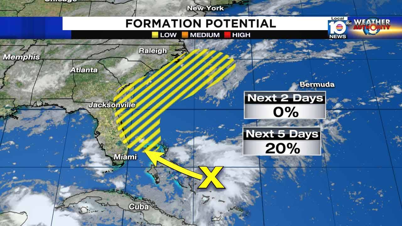 Formation Potential for Aug. 21, 2019