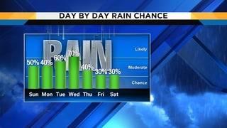 Storms expected across NE FL, SE GA as workweek begins