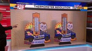 Thermometer Thursday: 10/25/18