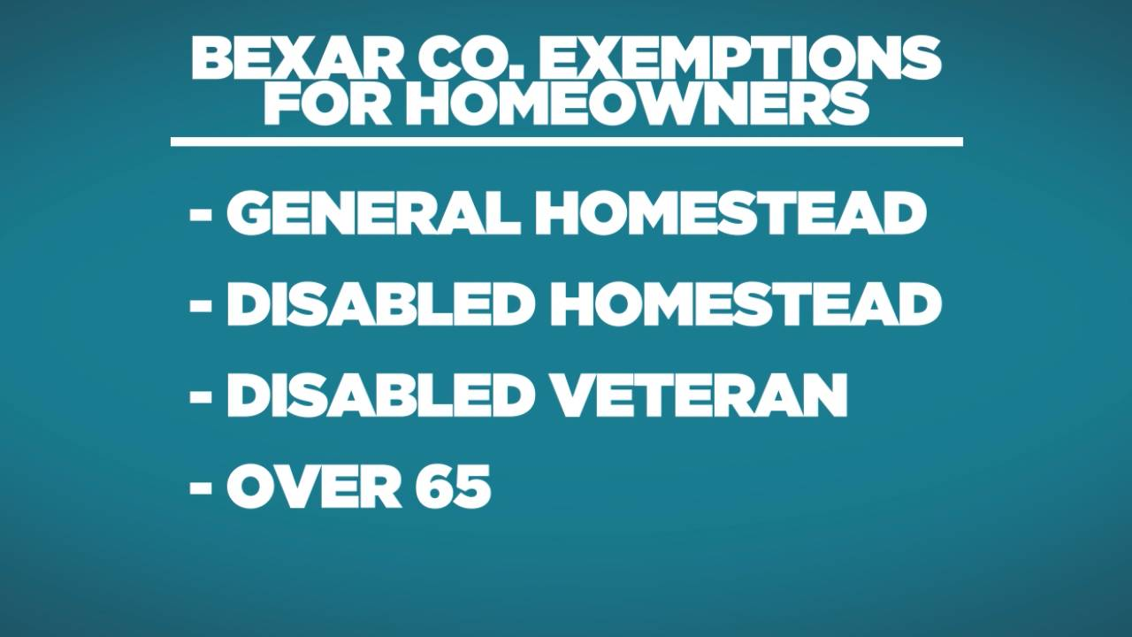 bexar county exemptions for home owners_1563318355040.png.jpg