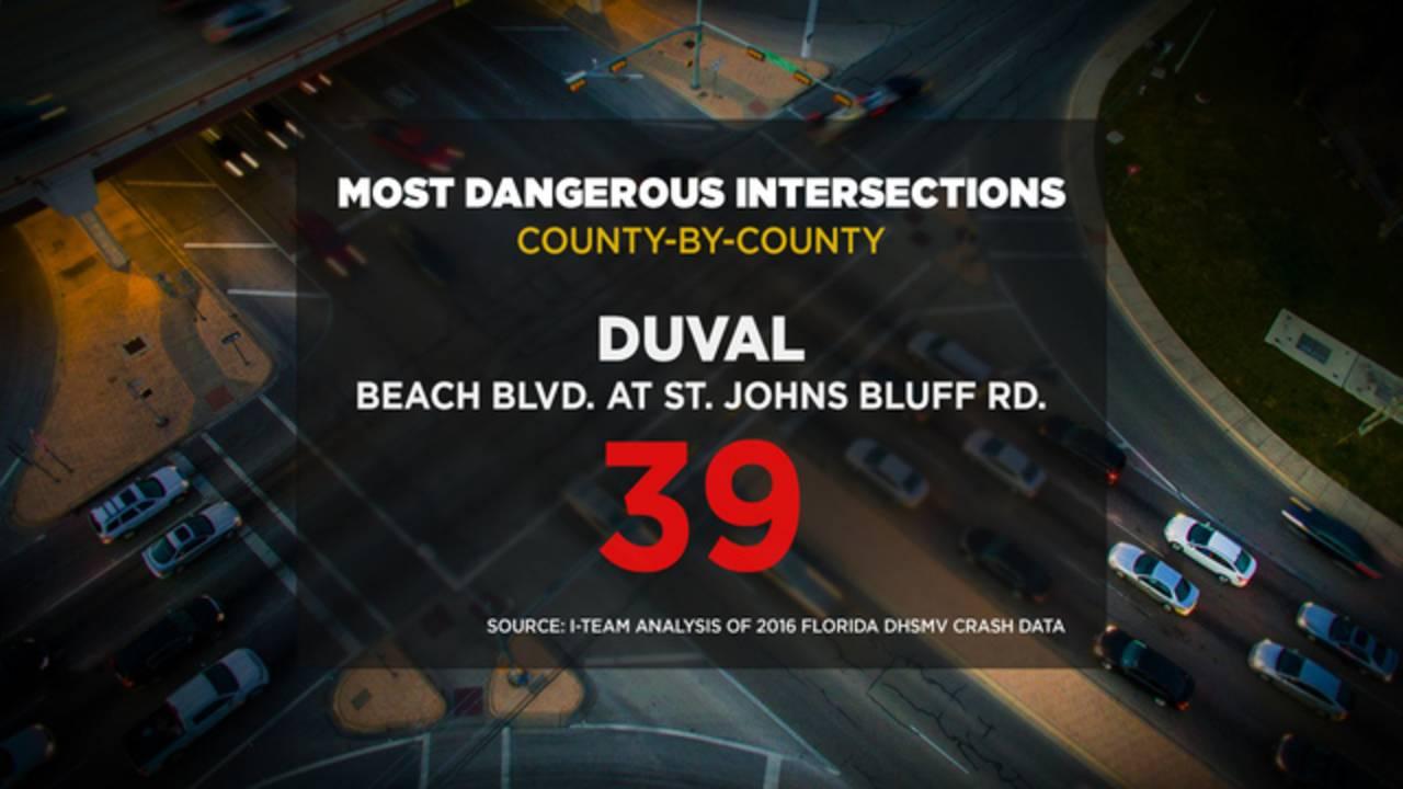Dangerous Intersection Duval