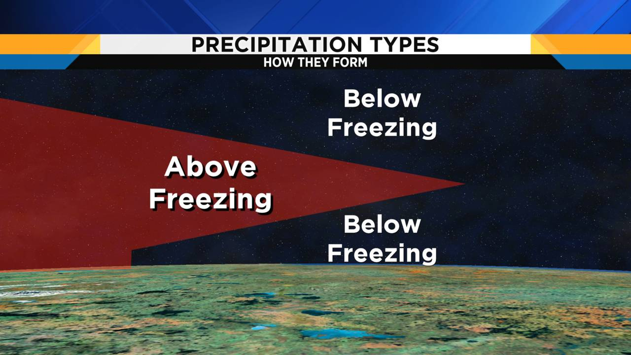 Wintry Mix Explainer 2_1549915216267.png.jpg