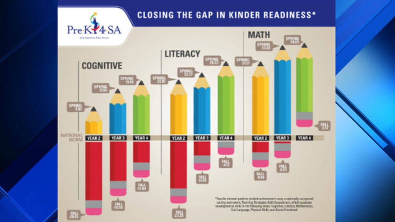 Closing the gap in kinder readiness_1510609817597.jpg