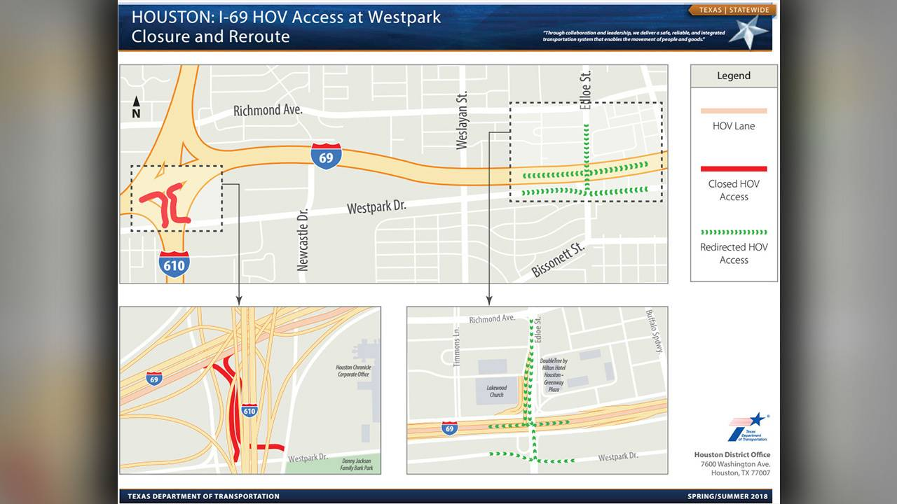 I 69 Southwest Freeway Hov Ramps Closed At Westpark For Major