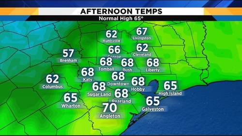 Sunday temps continue to rise