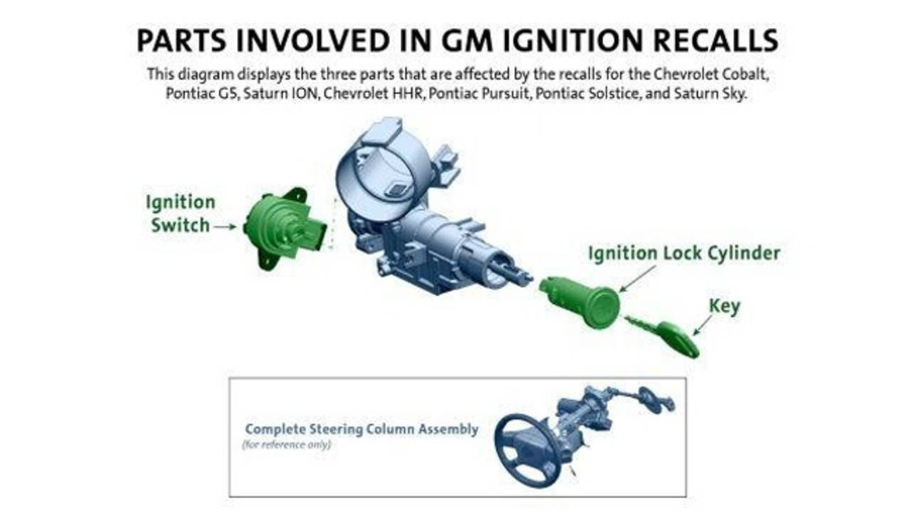 GM ignition recall parts diagram_25417476