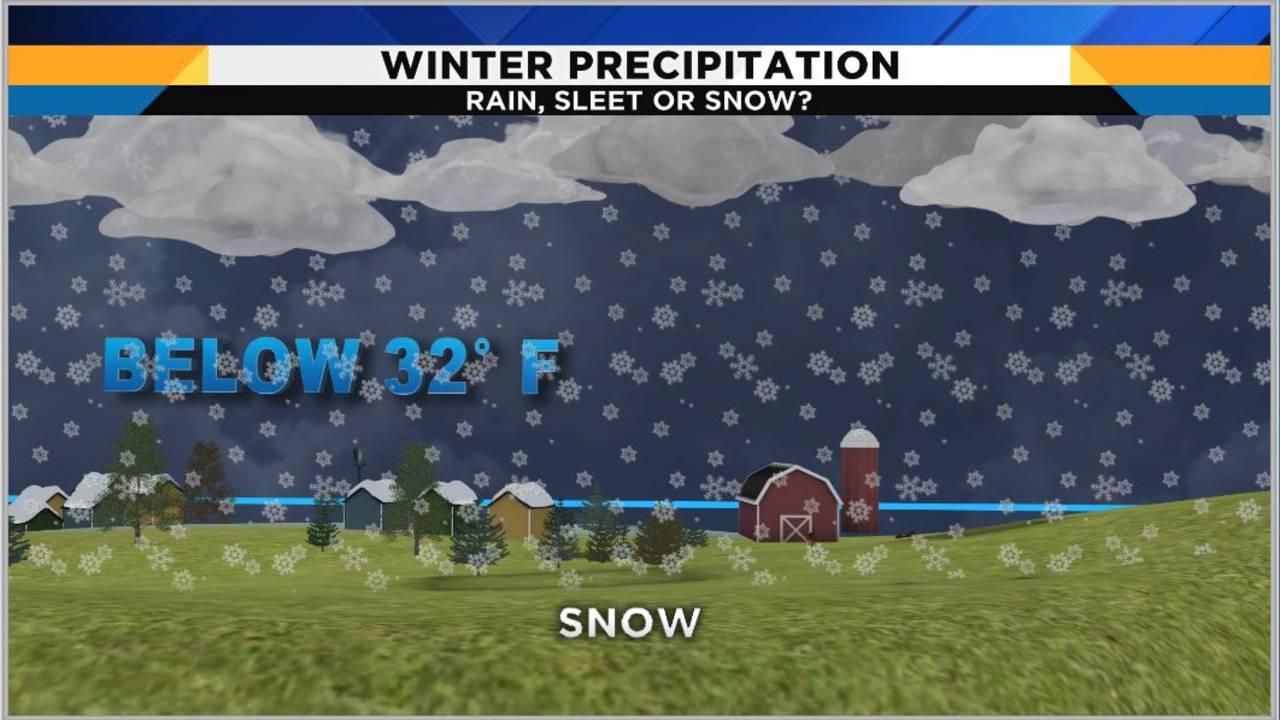 britta's weather lab SNOW_1534214721382.JPG.jpg