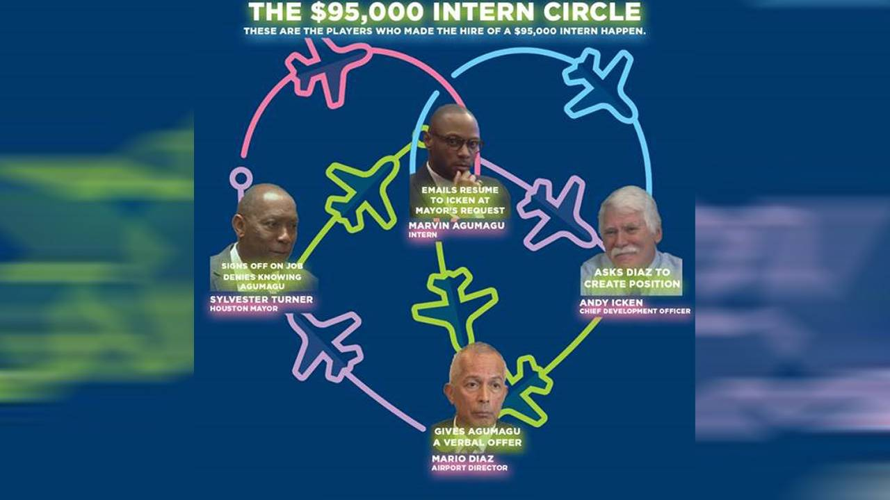 web of intern_1569894913734.jpg.jpg