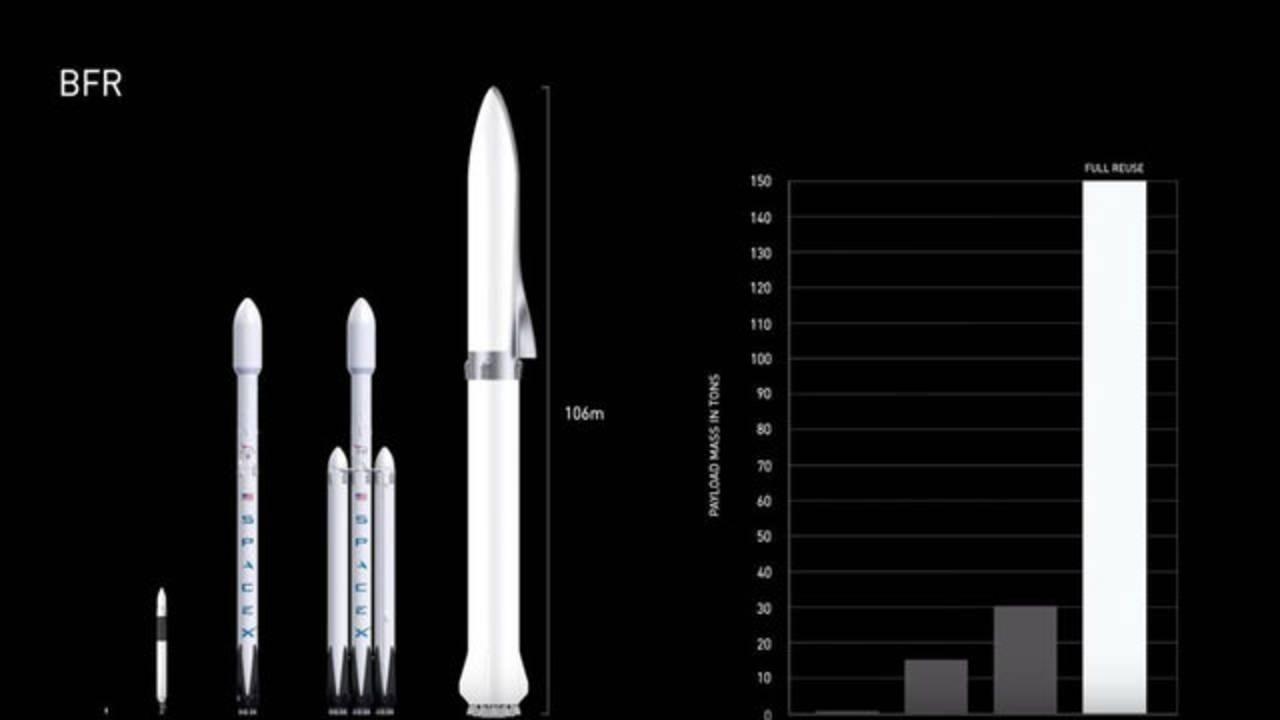 SpaceX_BFR_1536964468336.jpg