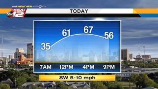 KSAT Weather: Hitting the repeat button today