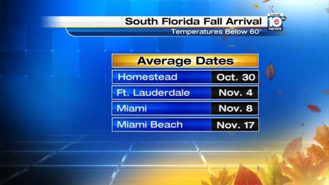 South Florida Fall Arrival 2016