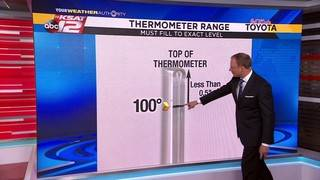 Thermometer Thursday: 11/8/18