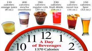 Lose weight by cutting out sugary drinks