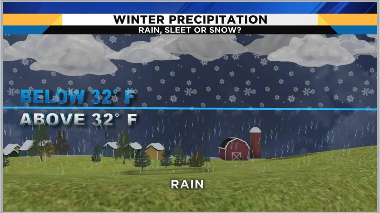 britta's weather lab RAIN_1534214718785.JPG.jpg