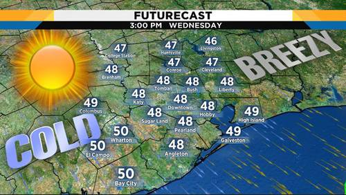 Grab a coat and umbrella! Temps continue to plunge as rain moves through