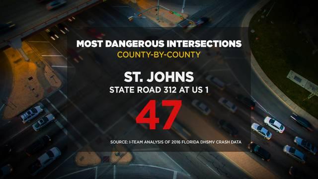 Dangerous Intersection St Johns