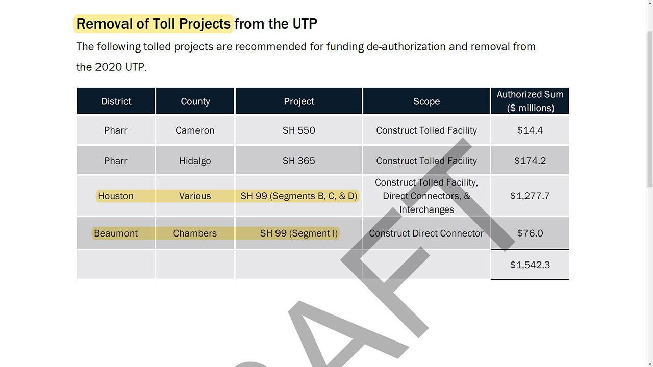 grand parkway toll information