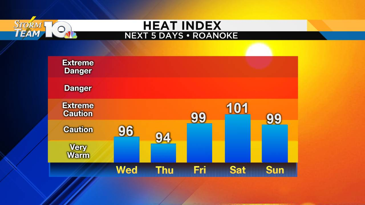 Heat Index Forecast - 5 Day_1563346626613.png.jpg