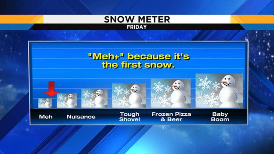 Snow Meter_1541710908773.jpg.jpg
