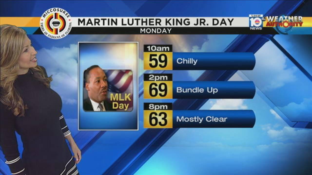 Julie Durda Chilly MLK Day