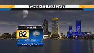Soggy Monday evening dries out overnight