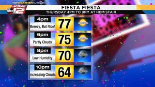 Fiesta forecast! Is mother nature in a partying mood?