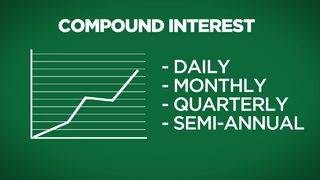 'Money: It's Personal' — What is compound interest?