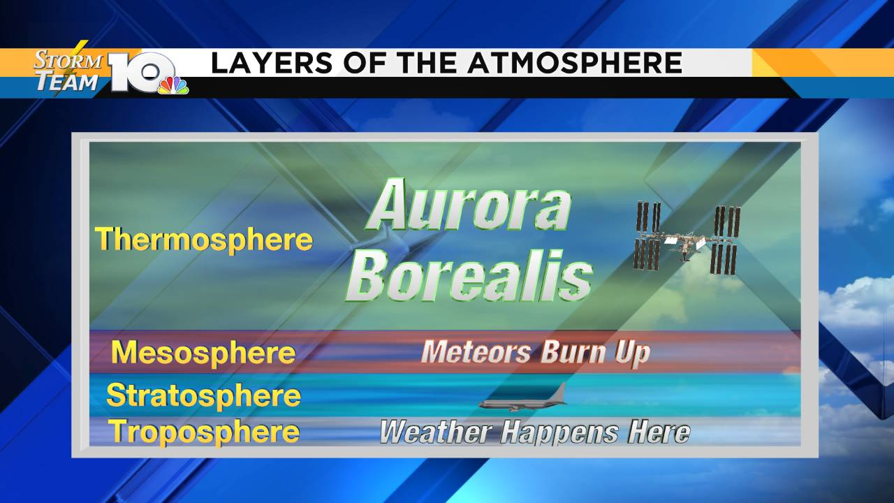 Layers of the Atmosphere_1565943041344.png.jpg