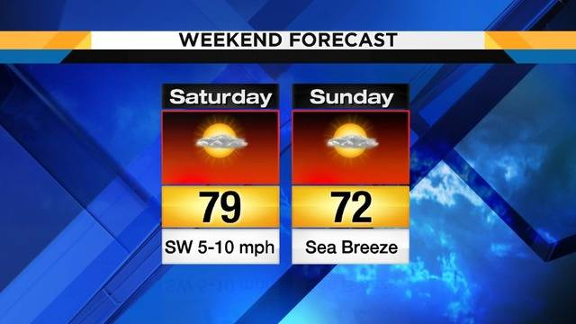 WEEKEND FORECAST_1518772054231.png.jpg