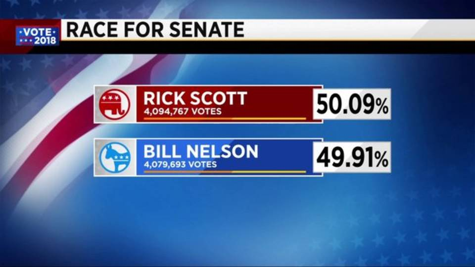 Scott vs Nelson numbers