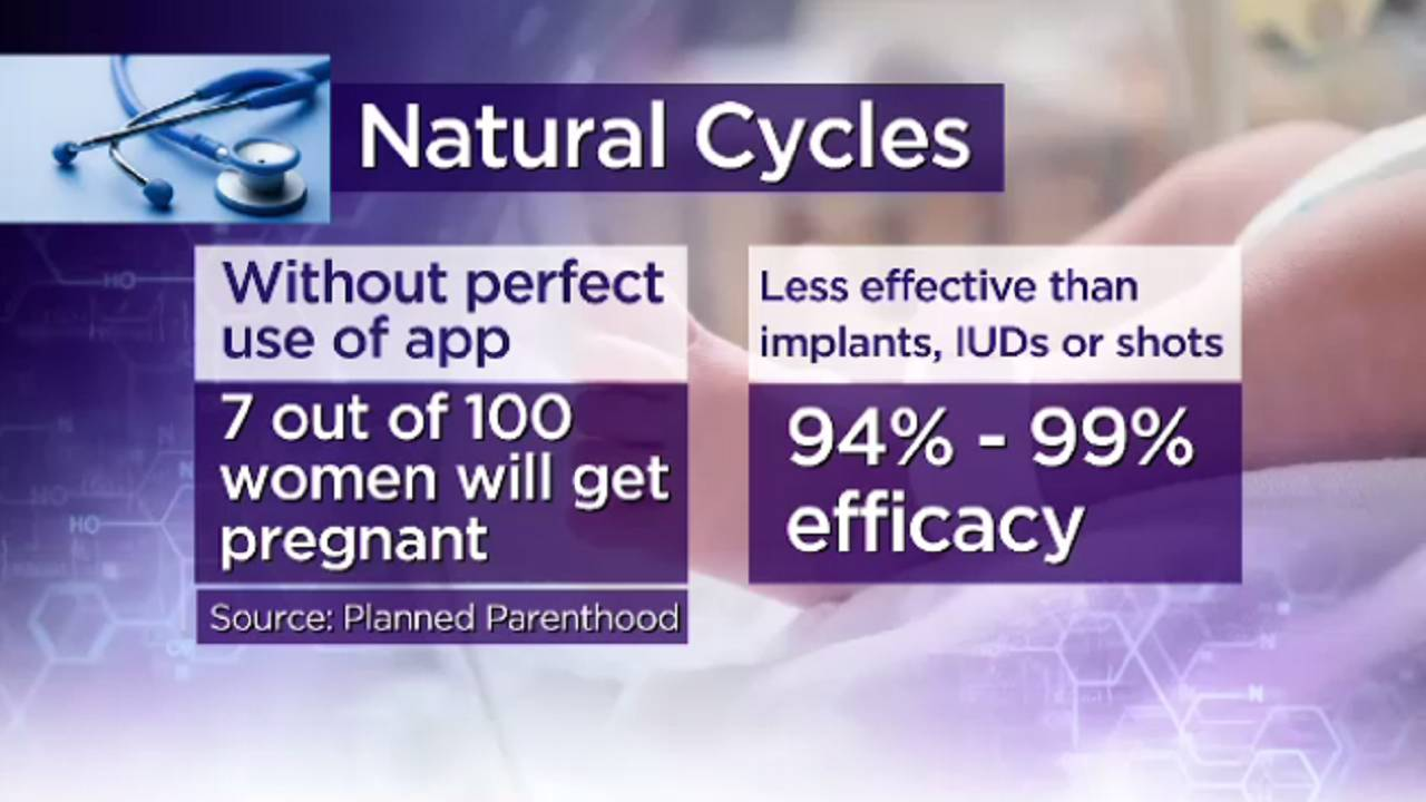 naturalcycles_1537831507084.png