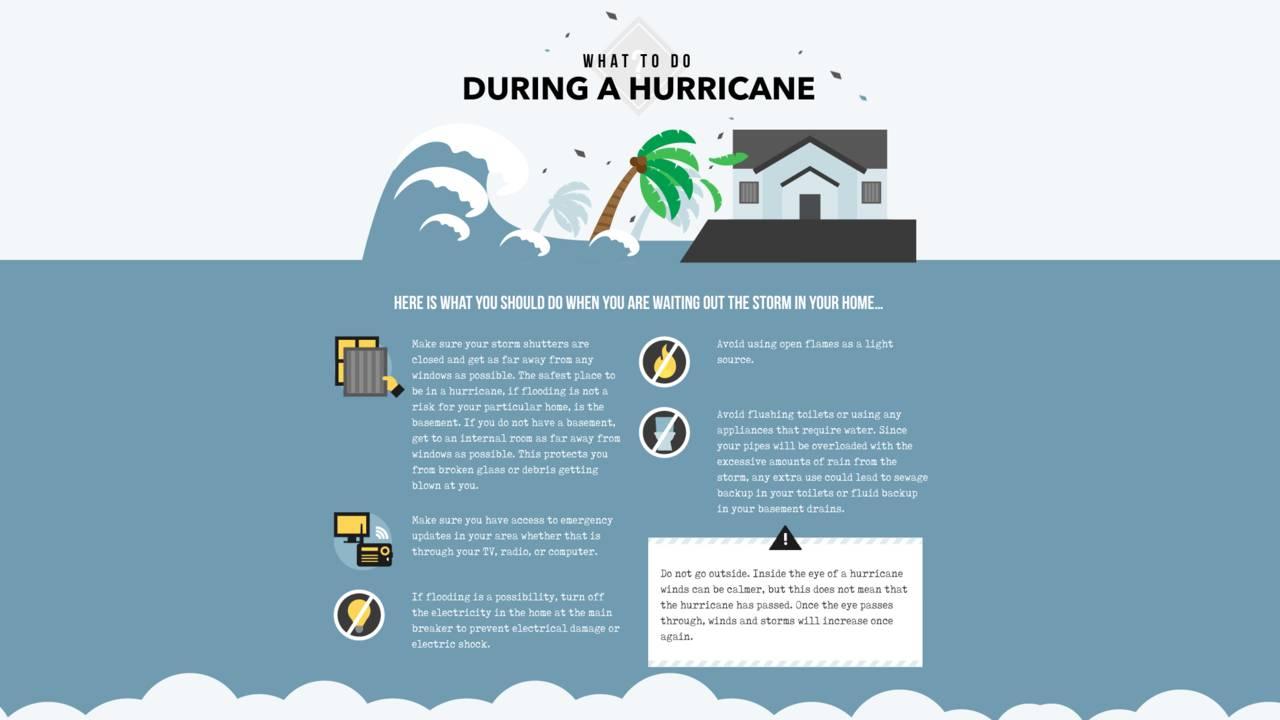 hurricane-harvey-guide-4_1503603875650.png