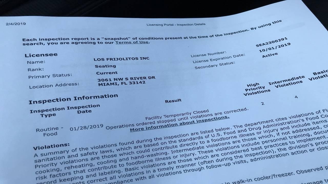 Los Frijolitos inspection report