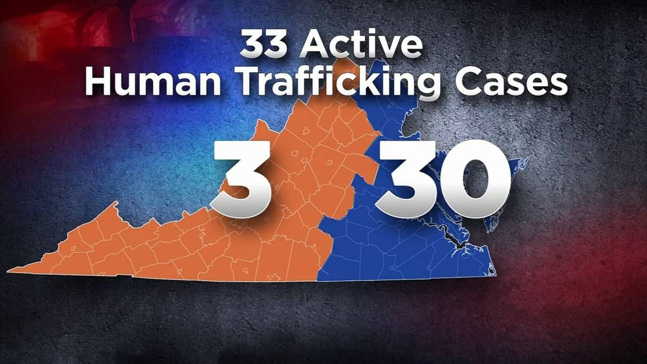 Virginia ranks 6th in active federal human trafficking cases