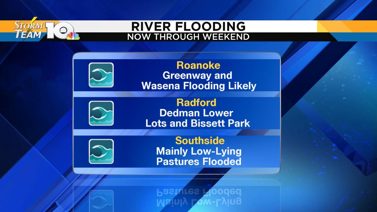 River Flood Impacts_1550954289170.png.jpg
