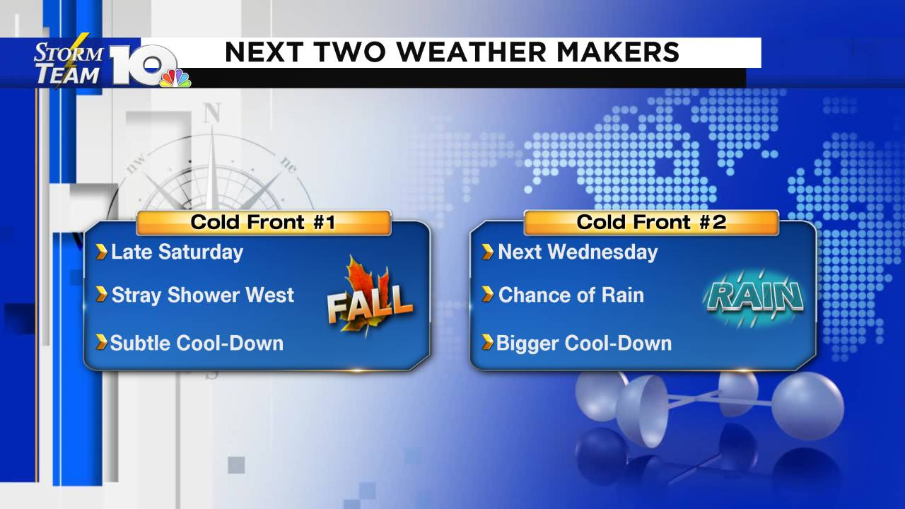 Two Cold Fronts_1570690789300.png.jpg
